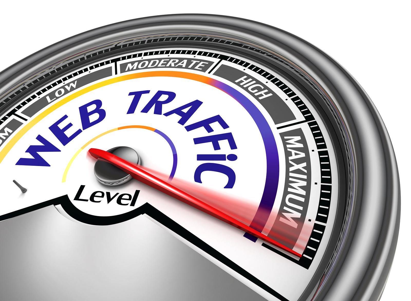 wpshopmart Web Traffic Conceptual Meter