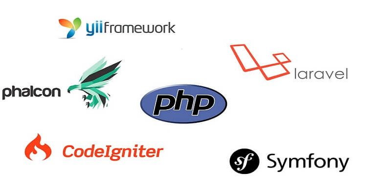 Most Using PHP Frameworks of World