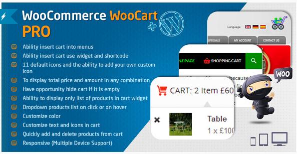 Best Premium Wordpress eCommerce Plugins