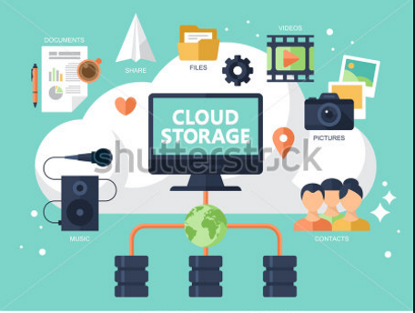 How is Data Stored and Accessed in Cloud ??