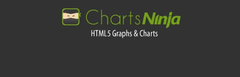 Charts Ninja