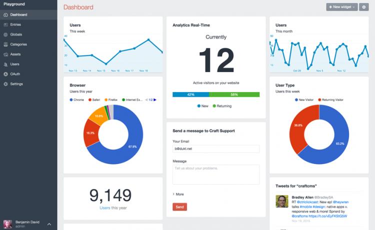 Free WordPress Analytics Plugins