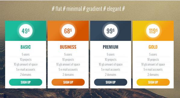 flat gradient