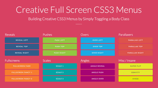 Best CSS3 Learning Resources