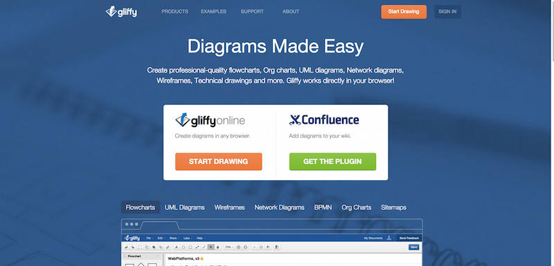 Best Free Mockups And Wireframe Tools