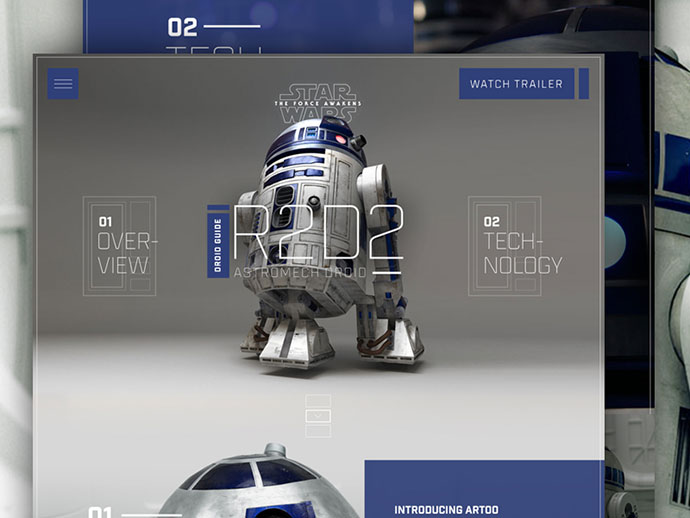 Star Wars R2D2 Droid Guide by Nathan Riley