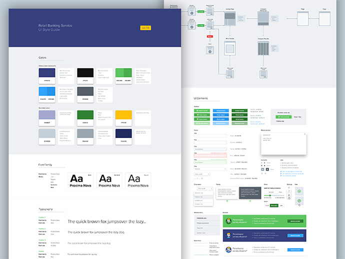 UI Style Guide (2)
