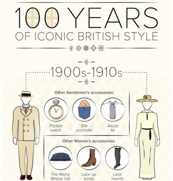 100-Years-of-Iconic-British-Style