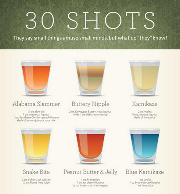 30-Shots-Infographic