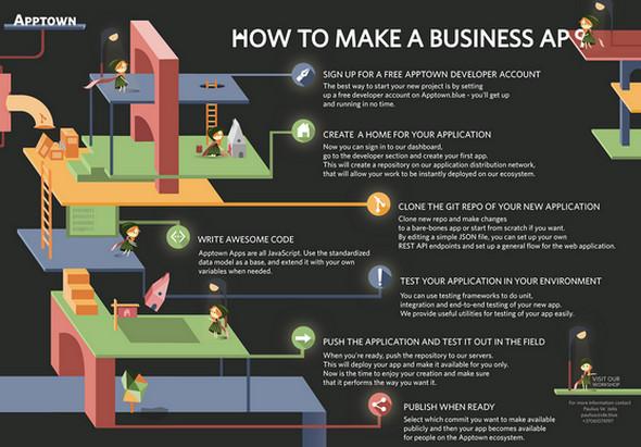Apptown-Infographics