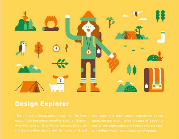 Design-Explorer-Infographic-Illustration-about-me