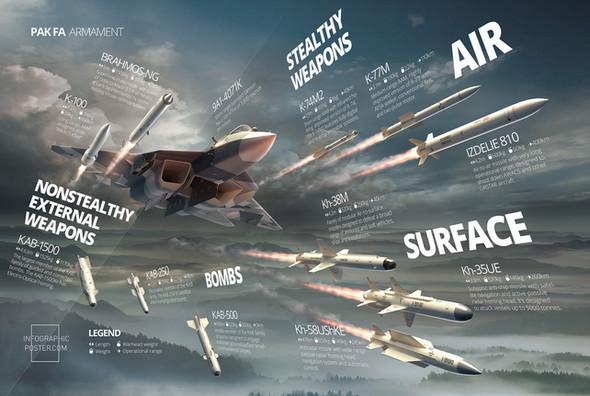 Military-infographics