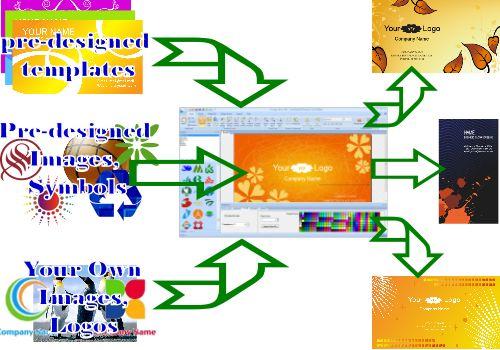 SmartsysSoft-Business-Card-Maker