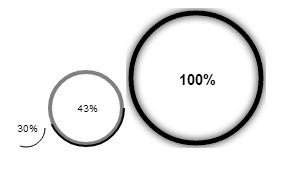 circualar-progress