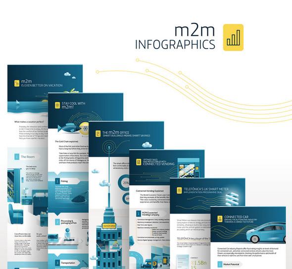 m2m-Infographics
