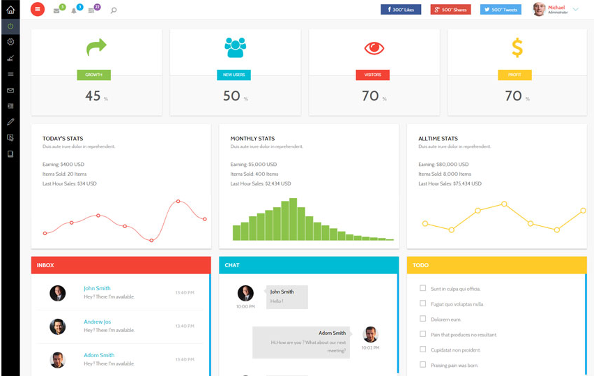 Easy Admin Panel Flat Bootstrap Responsive Web Template