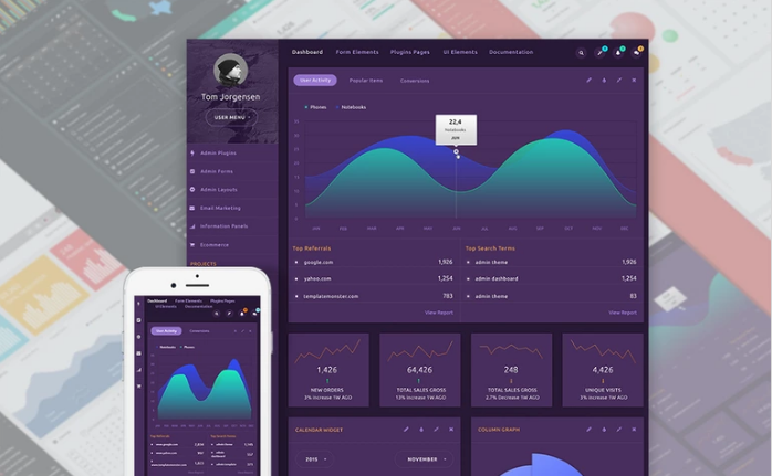 Monster Admin Panel Templates