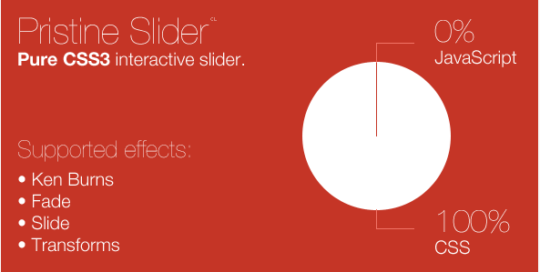 Pristine Slider Pure CSS3 interactive slider.
