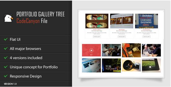 jQuery Portfolio Gallery Tree