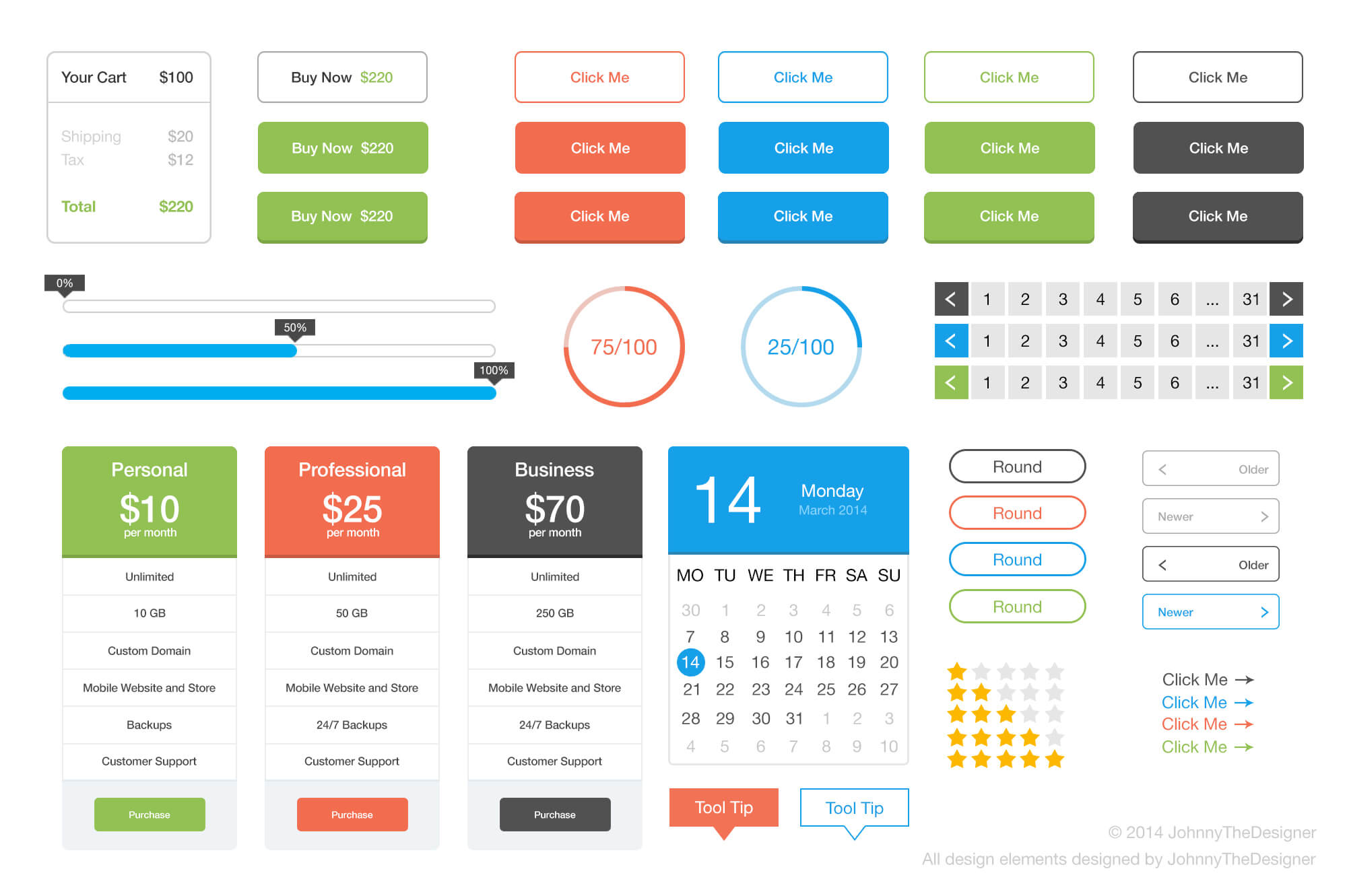 Beautiful Free Web User Interface Design Kit PSD