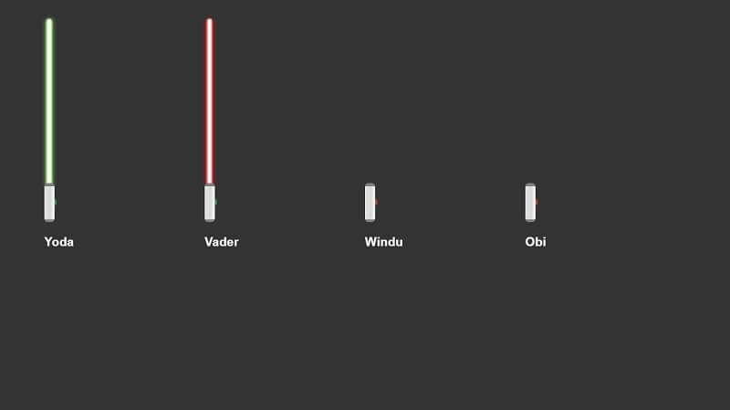 Pure CSS3 Star Wars Lightsaber Checkboxes