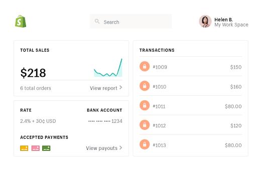 Shopify's eCommerce CMS