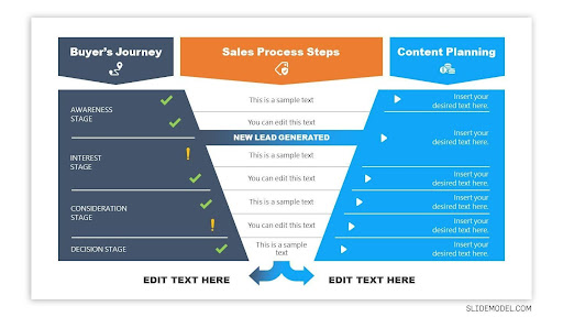 Buyer Funnel Sales Process PowerPoint Template with Creative Background