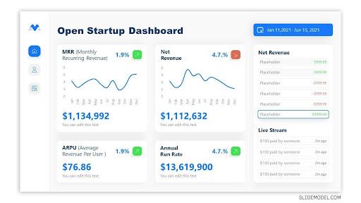 Open Startup Dashboard PowerPoint Template