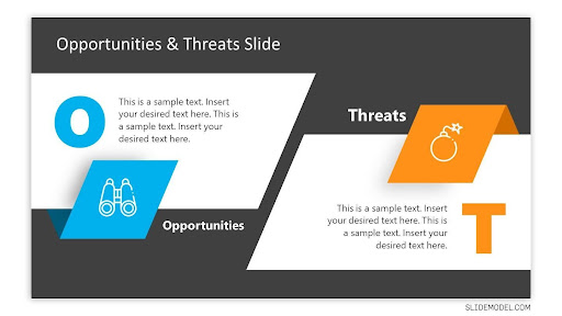 Opportunities & Threats Slides for PowerPoint